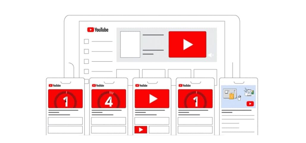 Форматы рекламы YouTube
